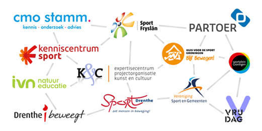 De Kennisdag Sociaal Domein: Mix & Match is een gezamenlijk initiatief van Partoer, Sport Drenthe, Sport Fryslân  Vereniging Sport en Gemeenten, Kenniscentrum Sport, Drenthe beweegt, CMO STAMM, Huis voor de Sport Groningen, K&C expertisecentrum en projectorganisatie kunst en cultuur, Sportplein Groningen, Instituut voor natuureducatie en duurzaamheid en VRIJDAG.