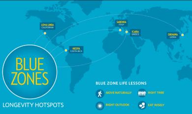 Blue Zones waar mensen lang, gezond en gelukkig leven