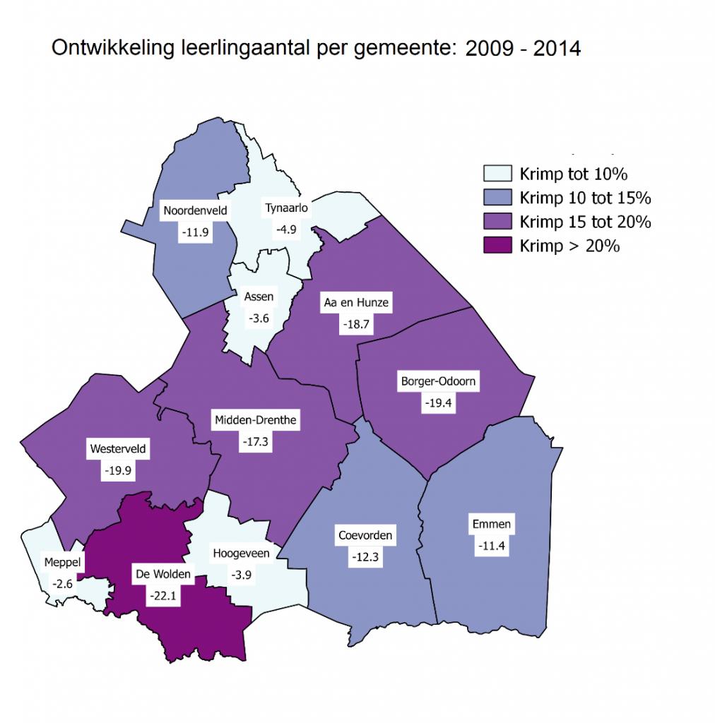 Ontwikkeling ll aantallen 2009_2014