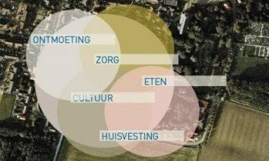 vogelview van het dorp Kloosterburen met de themas in cirkels