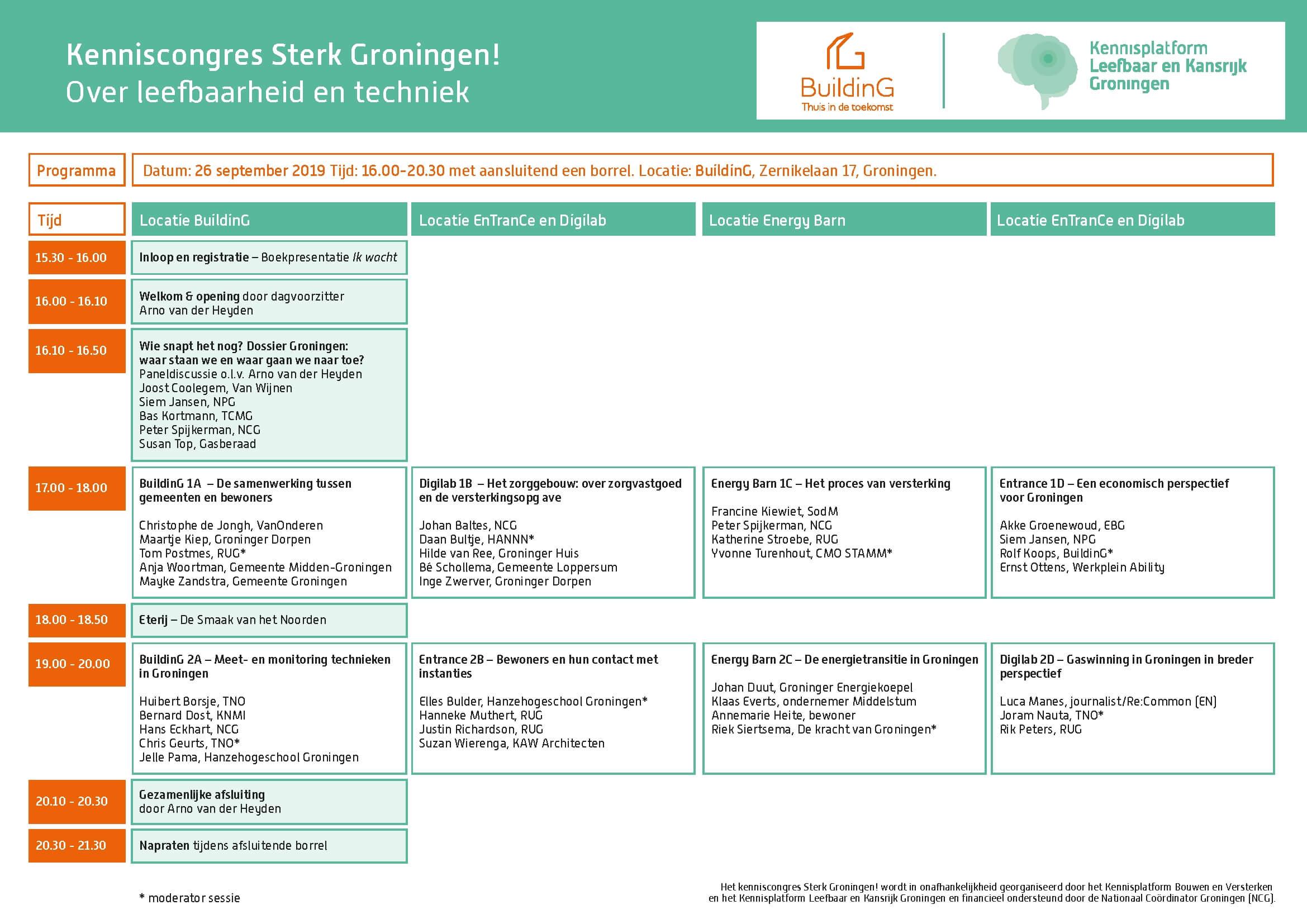 Programma Kenniscongres Sterk Groningen